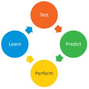 assessment concepten psychometrie en algoritmen