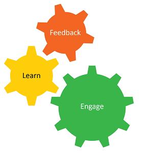 Leerzame feedback zorgt voor een prettige candidate experience